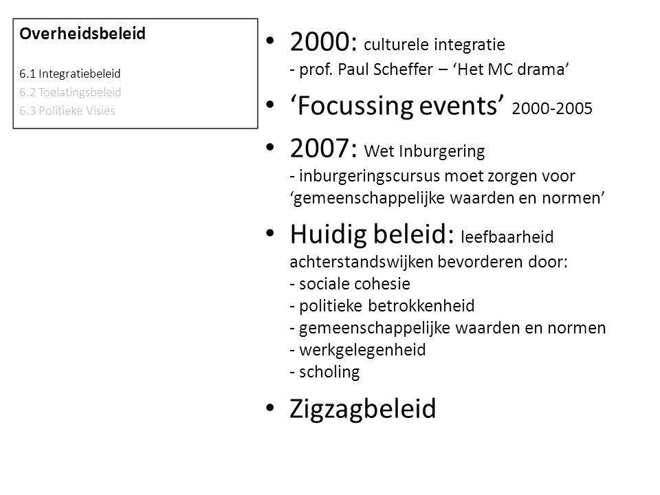 2000: culturele integratie - prof. Paul Scheffer – 'Het MC drama' 'Focussing events' 2000-2005 2007: Wet Inburgering - inburgeringscursus moet zorgen