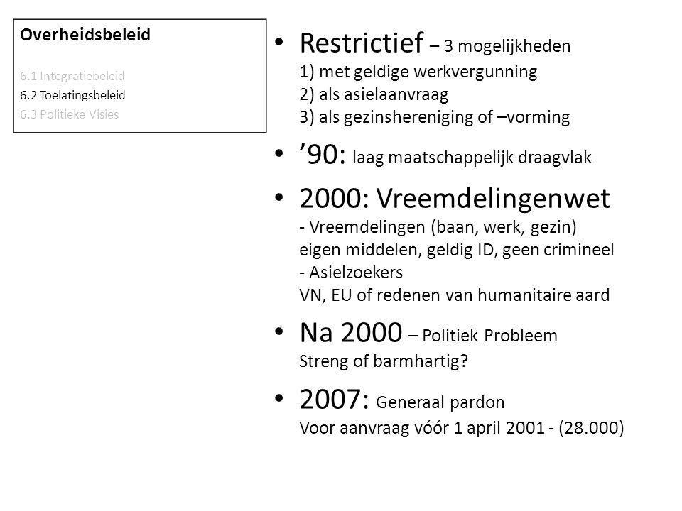 Restrictief – 3 mogelijkheden 1) met geldige werkvergunning 2) als asielaanvraag 3) als gezinshereniging of –vorming '90: laag maatschappelijk draagvl