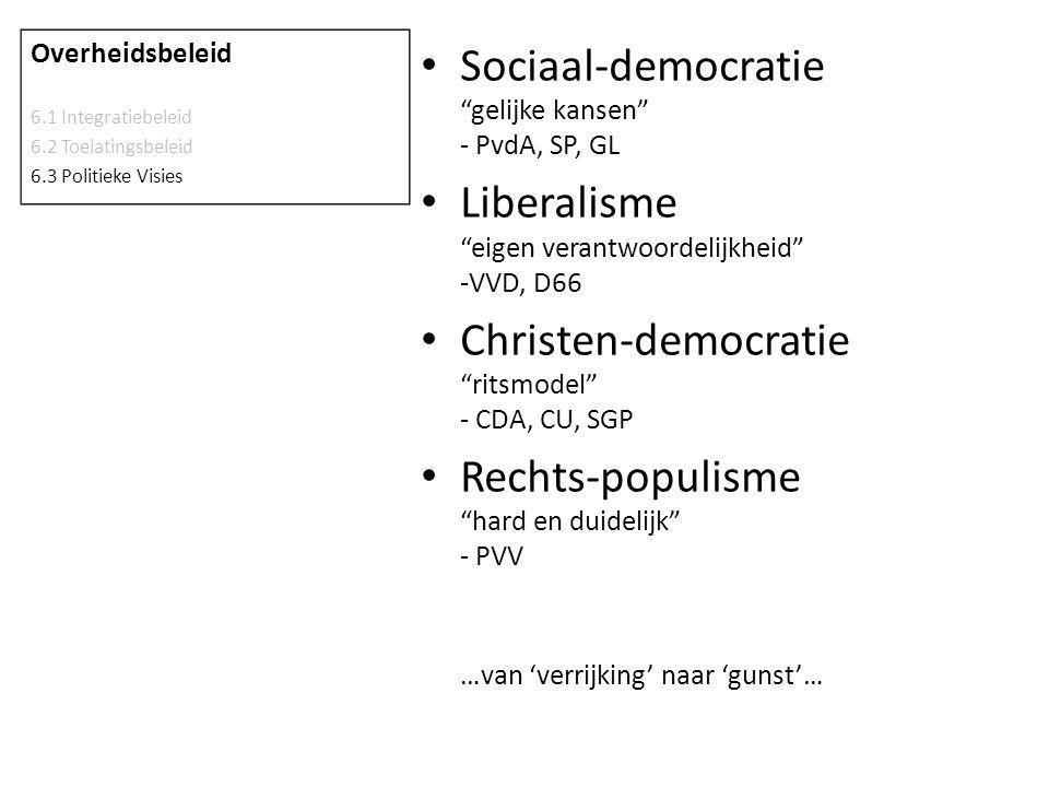 """Sociaal-democratie """"gelijke kansen"""" - PvdA, SP, GL Liberalisme """"eigen verantwoordelijkheid"""" -VVD, D66 Christen-democratie """"ritsmodel"""" - CDA, CU, SGP R"""
