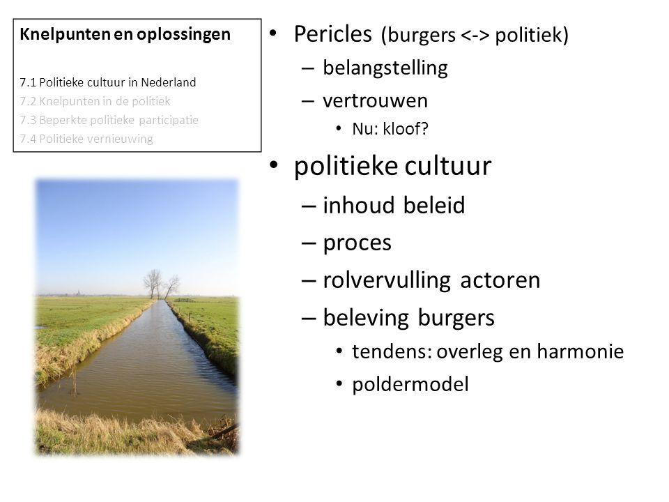 Pericles (burgers politiek) – belangstelling – vertrouwen Nu: kloof? politieke cultuur – inhoud beleid – proces – rolvervulling actoren – beleving bur