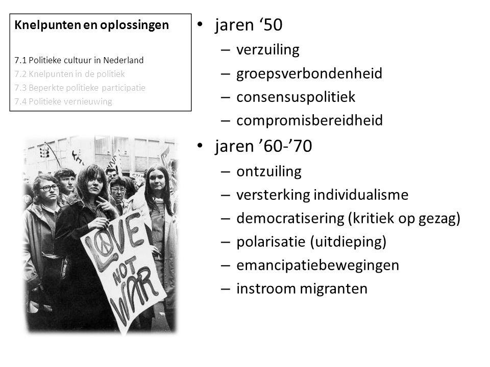 jaren '50 – verzuiling – groepsverbondenheid – consensuspolitiek – compromisbereidheid jaren '60-'70 – ontzuiling – versterking individualisme – democratisering (kritiek op gezag) – polarisatie (uitdieping) – emancipatiebewegingen – instroom migranten Knelpunten en oplossingen 7.1 Politieke cultuur in Nederland 7.2 Knelpunten in de politiek 7.3 Beperkte politieke participatie 7.4 Politieke vernieuwing