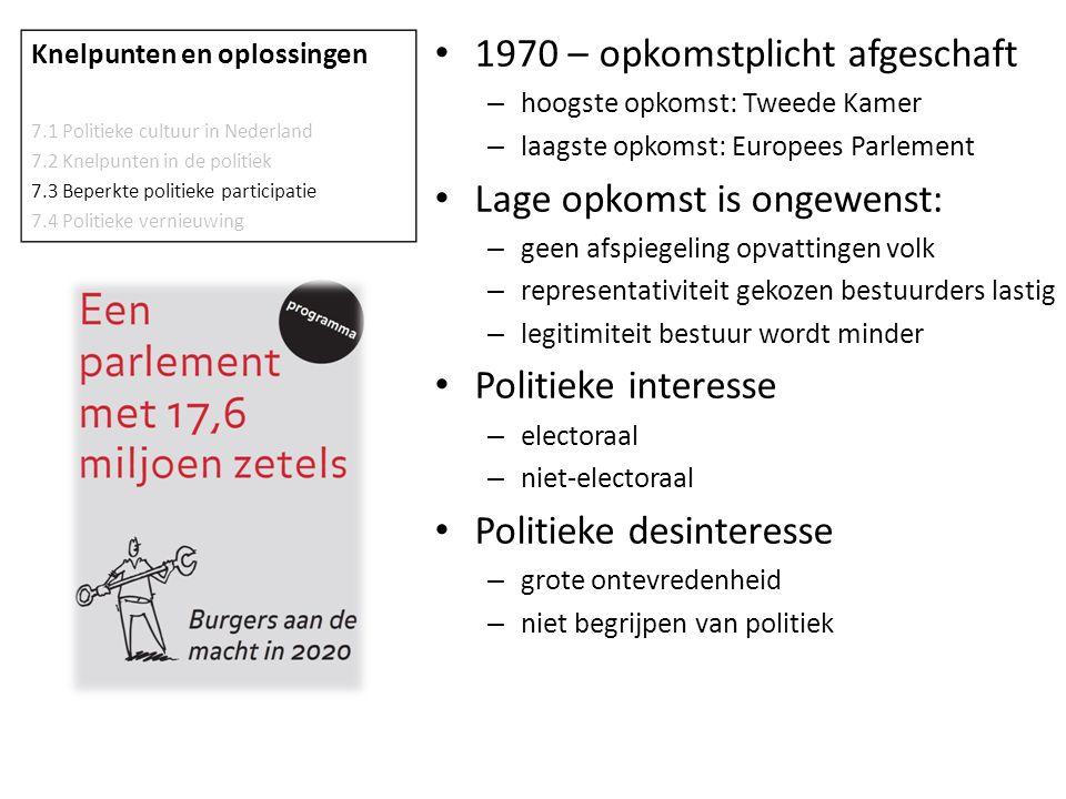 1970 – opkomstplicht afgeschaft – hoogste opkomst: Tweede Kamer – laagste opkomst: Europees Parlement Lage opkomst is ongewenst: – geen afspiegeling o