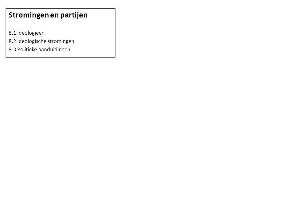 Stromingen en partijen 8.1 Ideologieën 8.2 Ideologische stromingen 8.3 Politieke aanduidingen