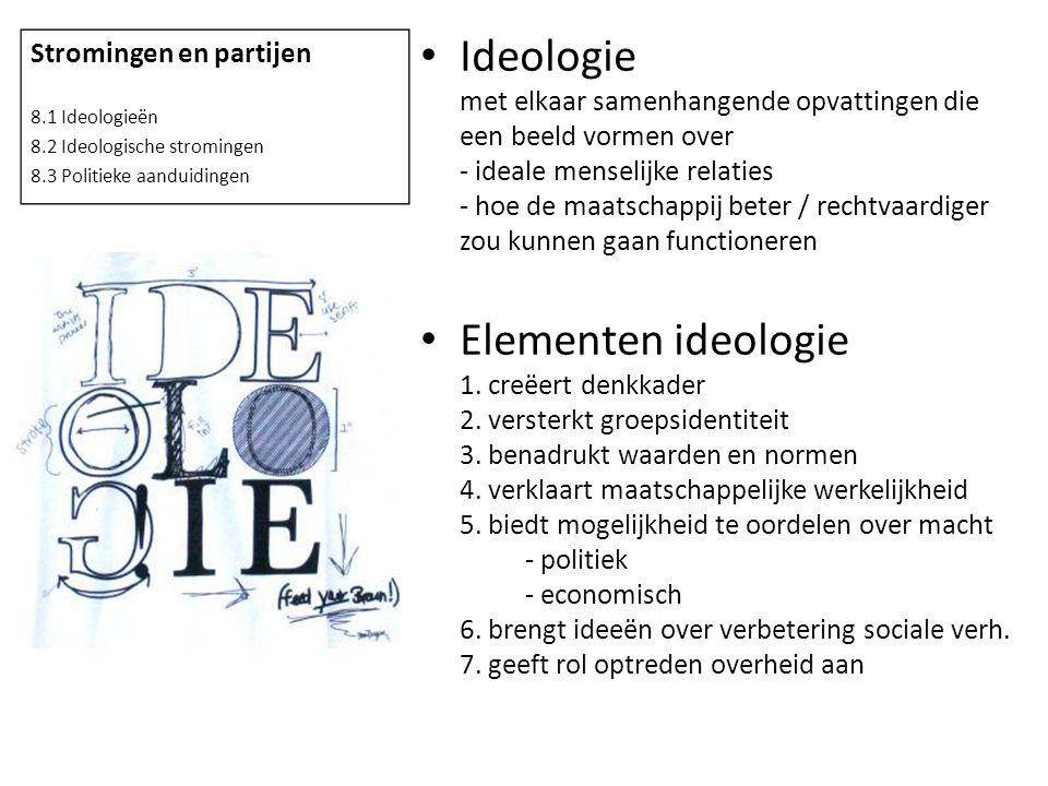 Ideologie met elkaar samenhangende opvattingen die een beeld vormen over - ideale menselijke relaties - hoe de maatschappij beter / rechtvaardiger zou