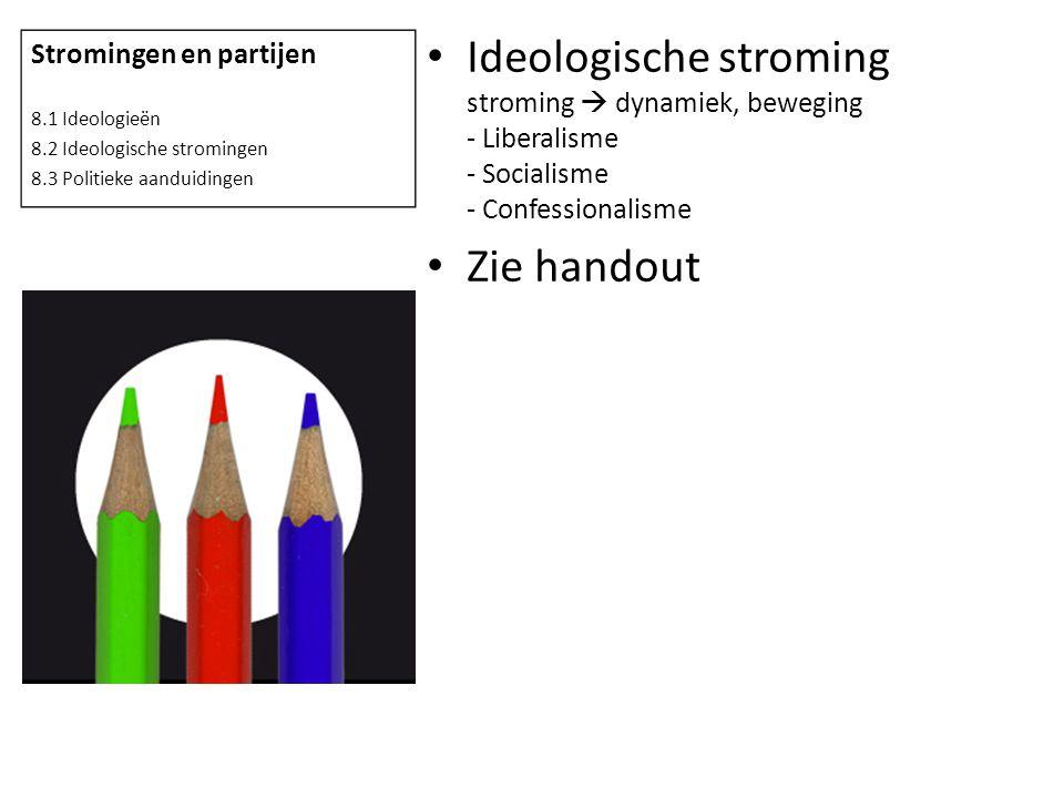 Ideologische stroming stroming  dynamiek, beweging - Liberalisme - Socialisme - Confessionalisme Zie handout Stromingen en partijen 8.1 Ideologieën 8