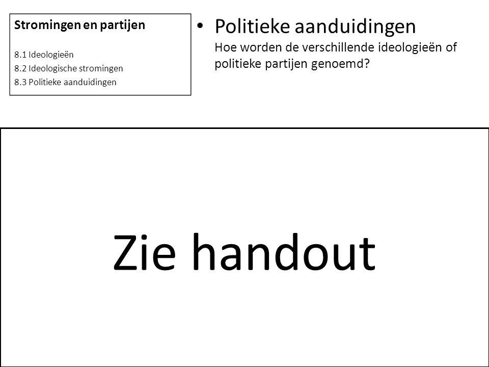 Politieke aanduidingen Hoe worden de verschillende ideologieën of politieke partijen genoemd? Stromingen en partijen 8.1 Ideologieën 8.2 Ideologische