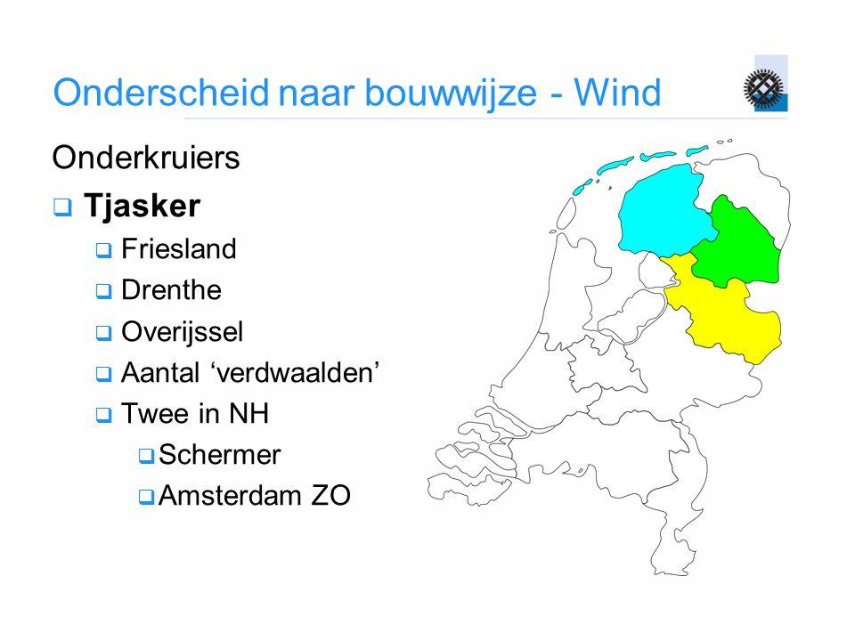 Onderscheid naar bouwwijze - Wind Onderkruiers  Tjasker  Friesland  Drenthe  Overijssel  Aantal 'verdwaalden'  Twee in NH  Schermer  Amsterdam