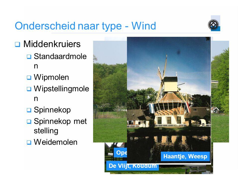 Zaanse Schans De Klaver, Dokkum Schoterveense molen, Haarlem Onderscheid naar type - Wind  Middenkruiers  Standaardmole n  Wipmolen  Wipstellingmo