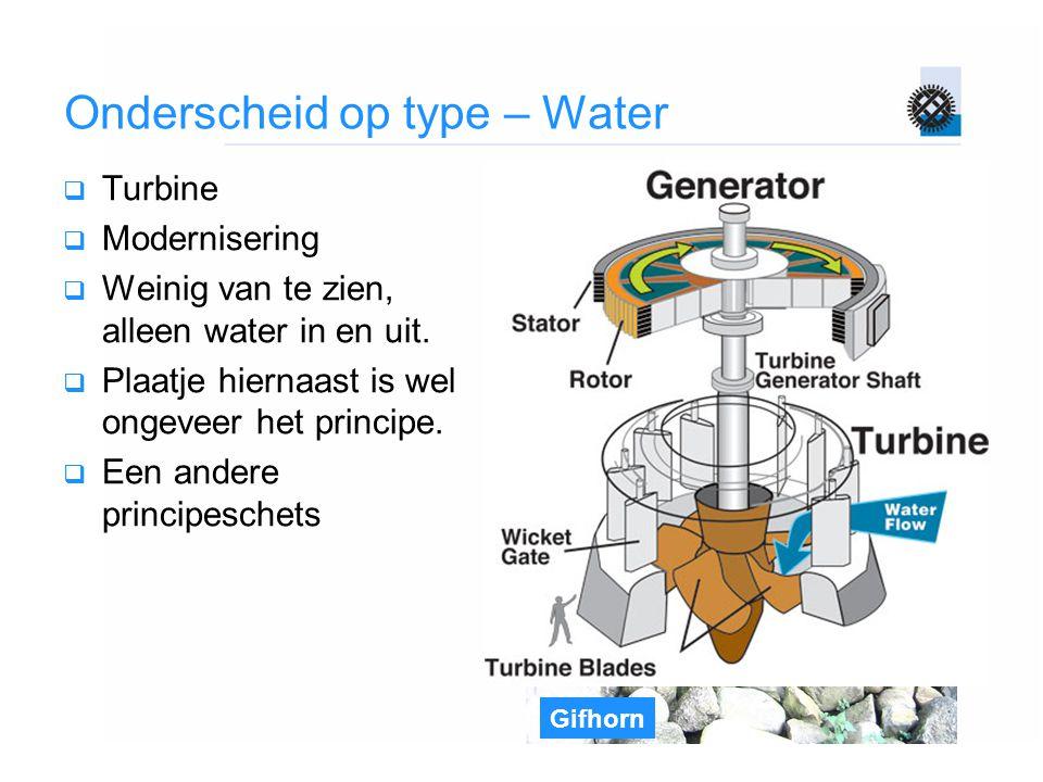 Gifhorn Onderscheid op type – Water  Turbine  Modernisering  Weinig van te zien, alleen water in en uit.  Plaatje hiernaast is wel ongeveer het pr