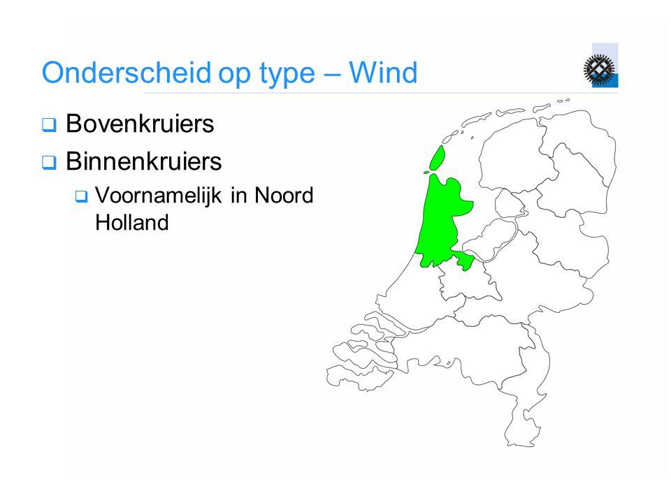 Onderscheid op type – Wind  Bovenkruiers  Binnenkruiers  Voornamelijk in Noord Holland