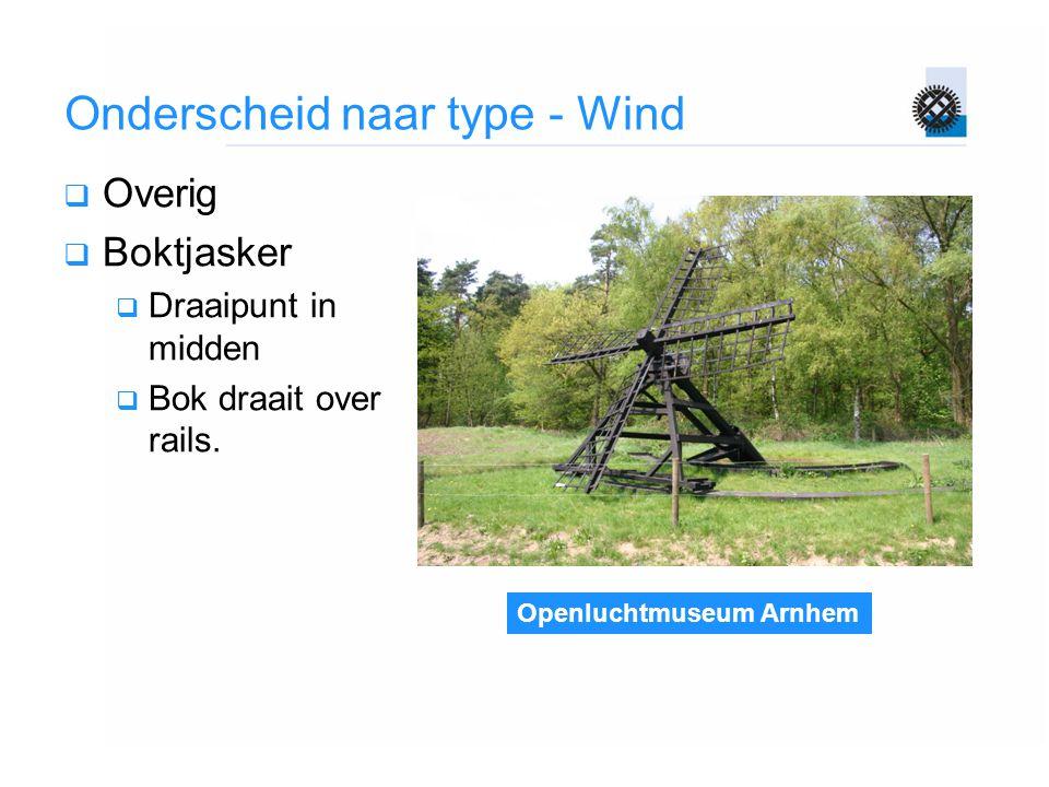 Openluchtmuseum Arnhem Onderscheid naar type - Wind  Overig  Boktjasker  Draaipunt in midden  Bok draait over rails.