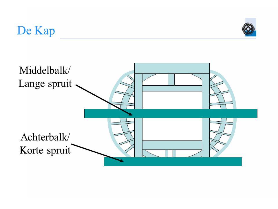De Kap Achterbalk/ Korte spruit Middelbalk/ Lange spruit