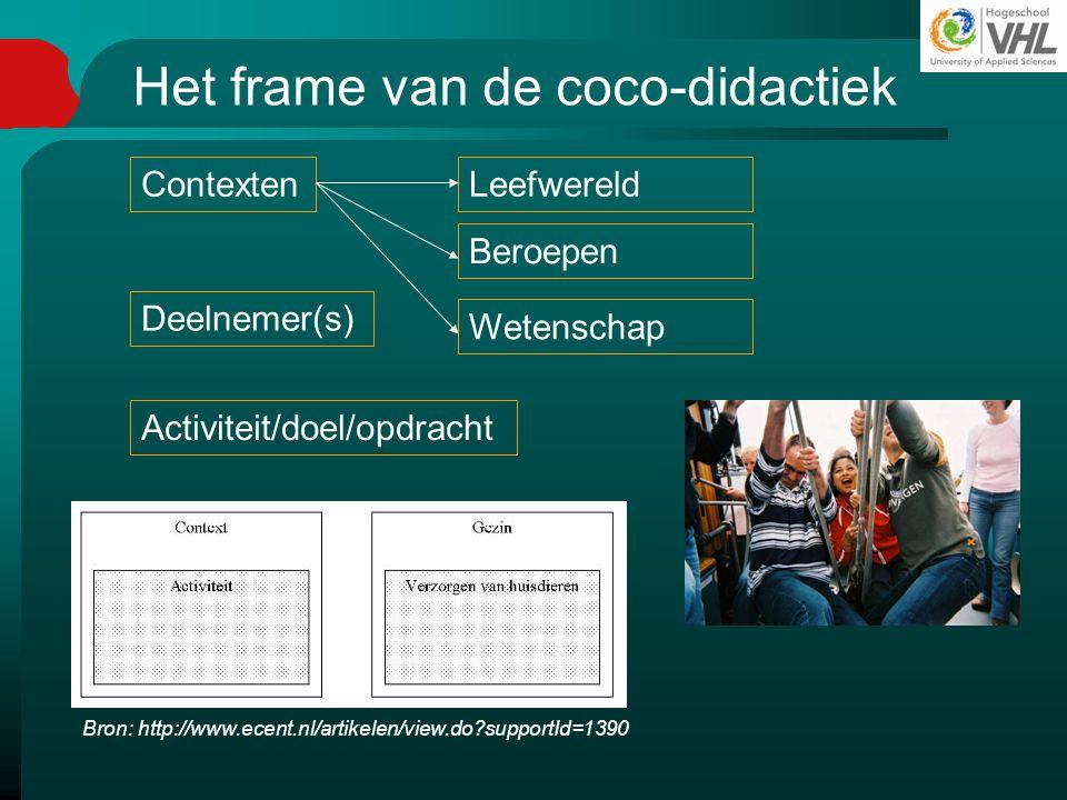 Het frame van de coco-didactiek Deelnemer(s) Activiteit/doel/opdracht ContextenLeefwereld Beroepen Wetenschap Bron: http://www.ecent.nl/artikelen/view