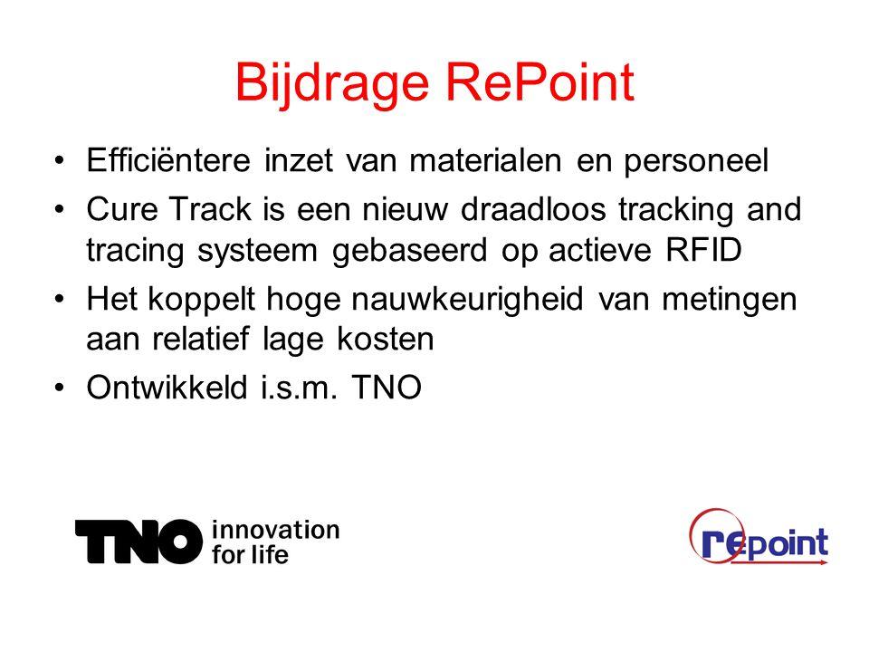 Bijdrage RePoint Efficiëntere inzet van materialen en personeel Cure Track is een nieuw draadloos tracking and tracing systeem gebaseerd op actieve RFID Het koppelt hoge nauwkeurigheid van metingen aan relatief lage kosten Ontwikkeld i.s.m.