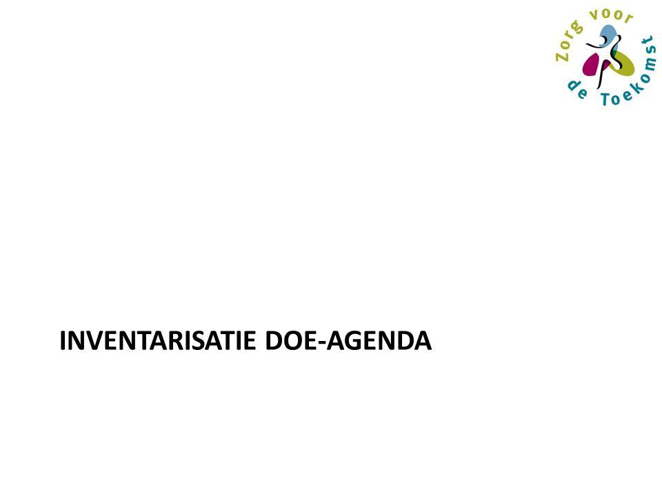 INVENTARISATIE DOE-AGENDA