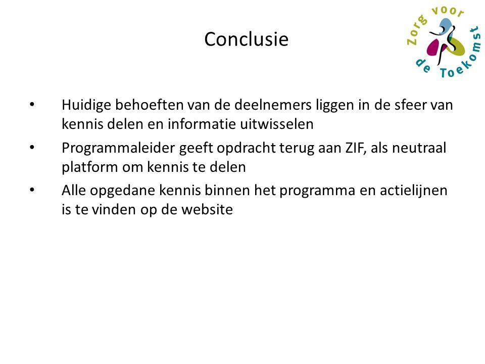 Conclusie Huidige behoeften van de deelnemers liggen in de sfeer van kennis delen en informatie uitwisselen Programmaleider geeft opdracht terug aan ZIF, als neutraal platform om kennis te delen Alle opgedane kennis binnen het programma en actielijnen is te vinden op de website