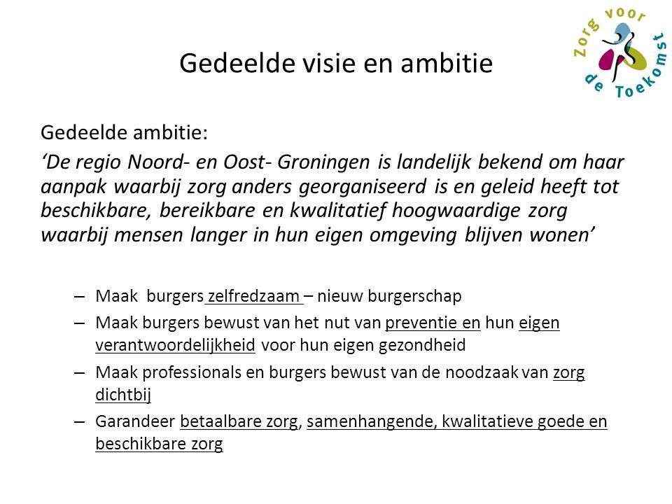 Gedeelde visie en ambitie Gedeelde ambitie: 'De regio Noord- en Oost- Groningen is landelijk bekend om haar aanpak waarbij zorg anders georganiseerd i