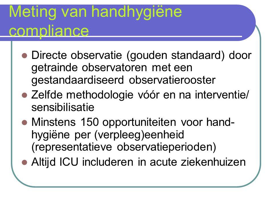 Meting van handhygiëne compliance Directe observatie (gouden standaard) door getrainde observatoren met een gestandaardiseerd observatierooster Zelfde