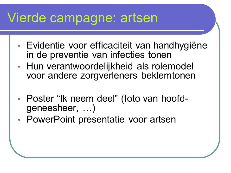 Vierde campagne: artsen Evidentie voor efficaciteit van handhygiëne in de preventie van infecties tonen Hun verantwoordelijkheid als rolemodel voor an