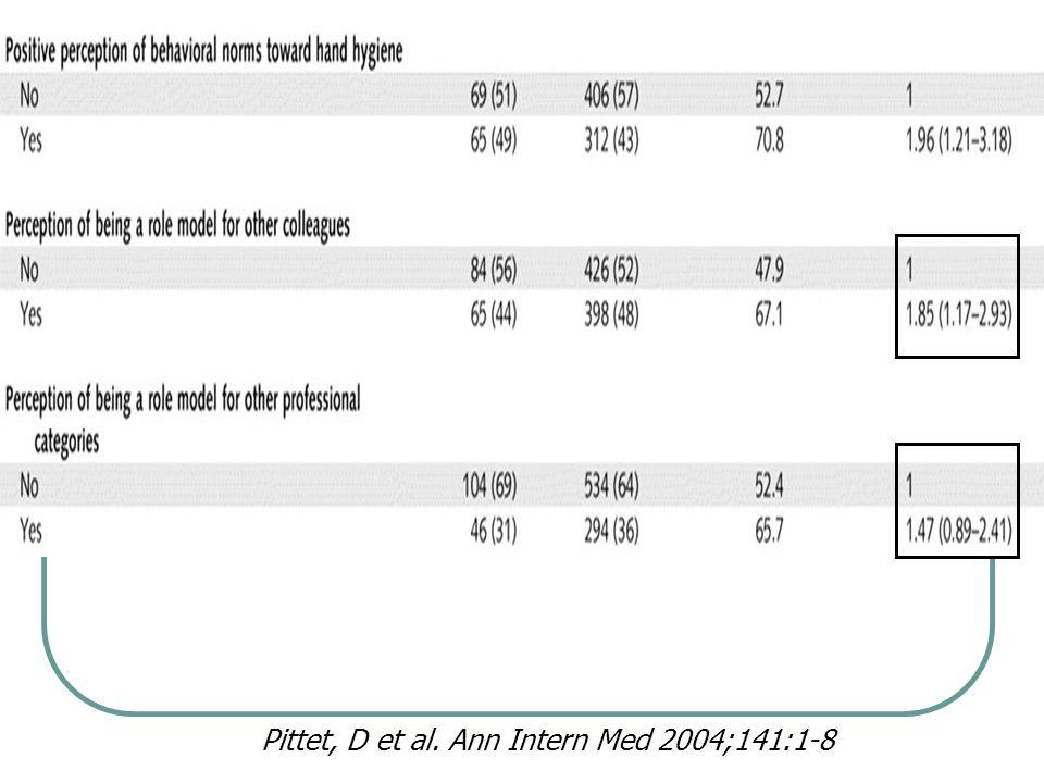 Pittet, D et al. Ann Intern Med 2004;141:1-8
