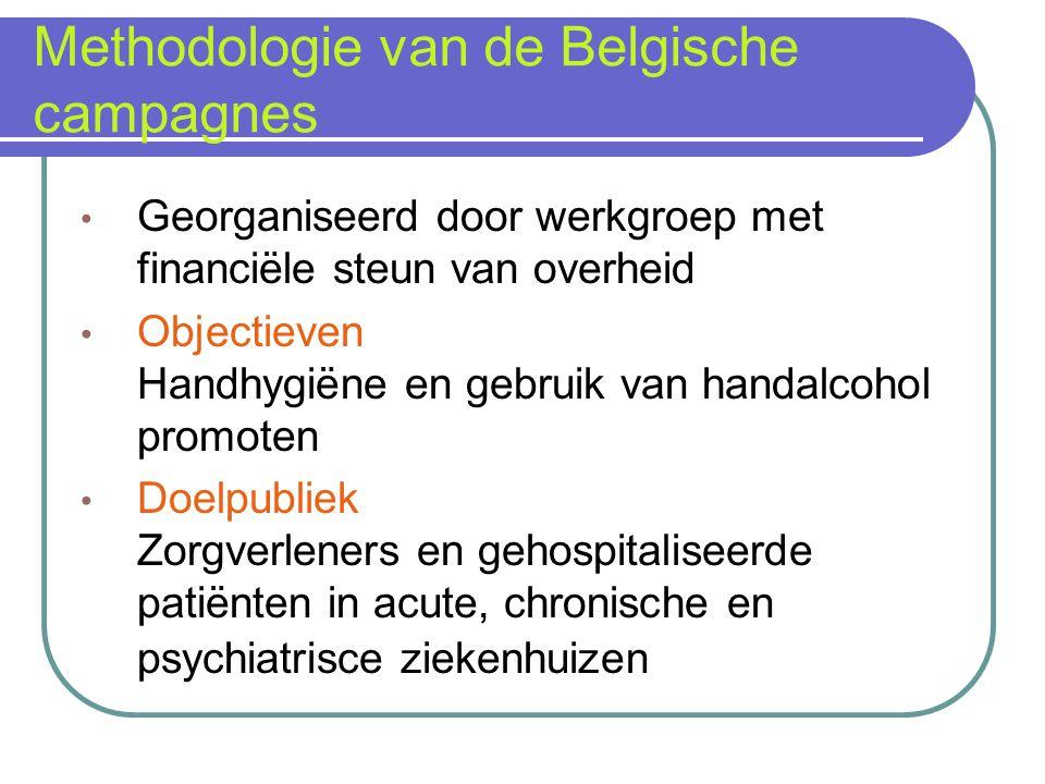 Methodologie van de Belgische campagnes Sensibilisatie met gratis gestandaardiseerd campagne- materiaal voor ziekenhuizen Impact van de campagne meten Naleving handhygiëne (compliance) Verbruik handalcohol Naleving basisvereisten voor goede handhygiëne (optioneel, 3e campagne)