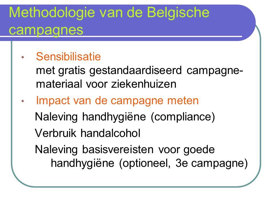 Methodologie van de Belgische campagnes Sensibilisatie met gratis gestandaardiseerd campagne- materiaal voor ziekenhuizen Impact van de campagne meten