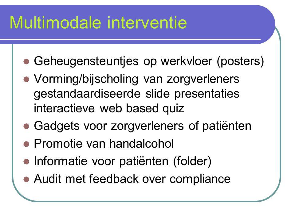 Multimodale interventie Geheugensteuntjes op werkvloer (posters) Vorming/bijscholing van zorgverleners gestandaardiseerde slide presentaties interacti