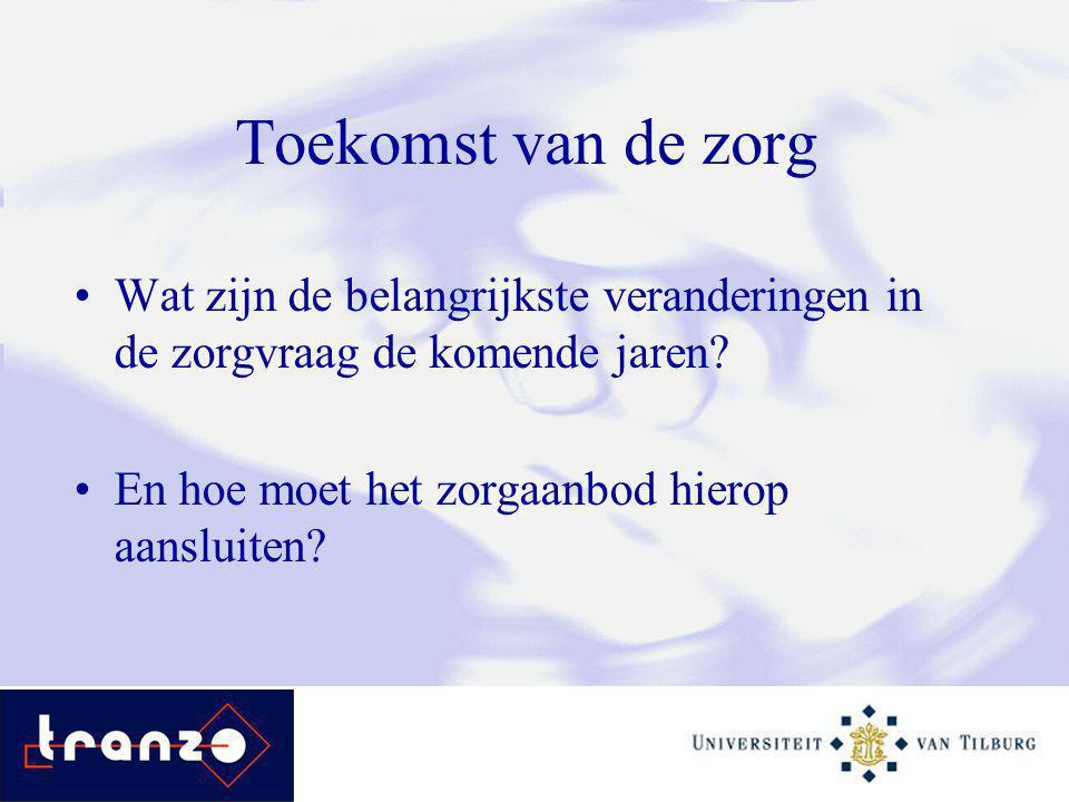 Brabant Sterkere groei ouderen (2025; NB 23% versus NL 17%) Gezondheidsachterstanden Hogere grijze druk -> groter tekort personeel zorgsector Vestiging medisch specialisten in Brabant lager?