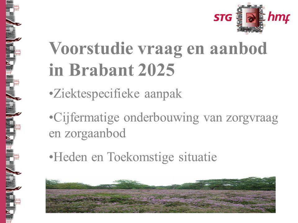 Voorstudie vraag en aanbod in Brabant 2025 Ziektespecifieke aanpak Cijfermatige onderbouwing van zorgvraag en zorgaanbod Heden en Toekomstige situatie