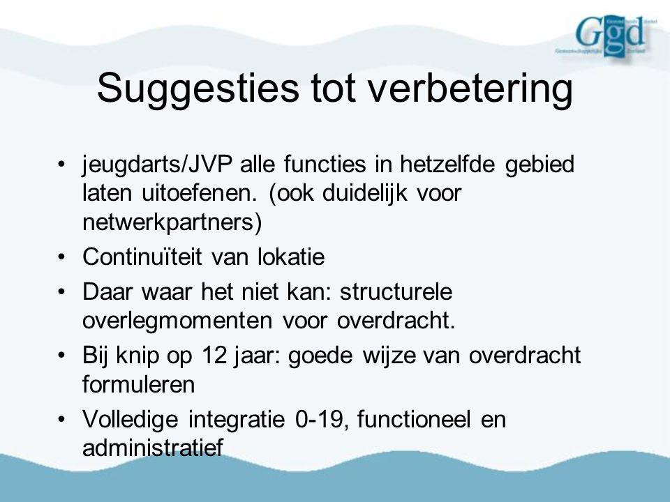 Suggesties tot verbetering jeugdarts/JVP alle functies in hetzelfde gebied laten uitoefenen. (ook duidelijk voor netwerkpartners) Continuïteit van lok