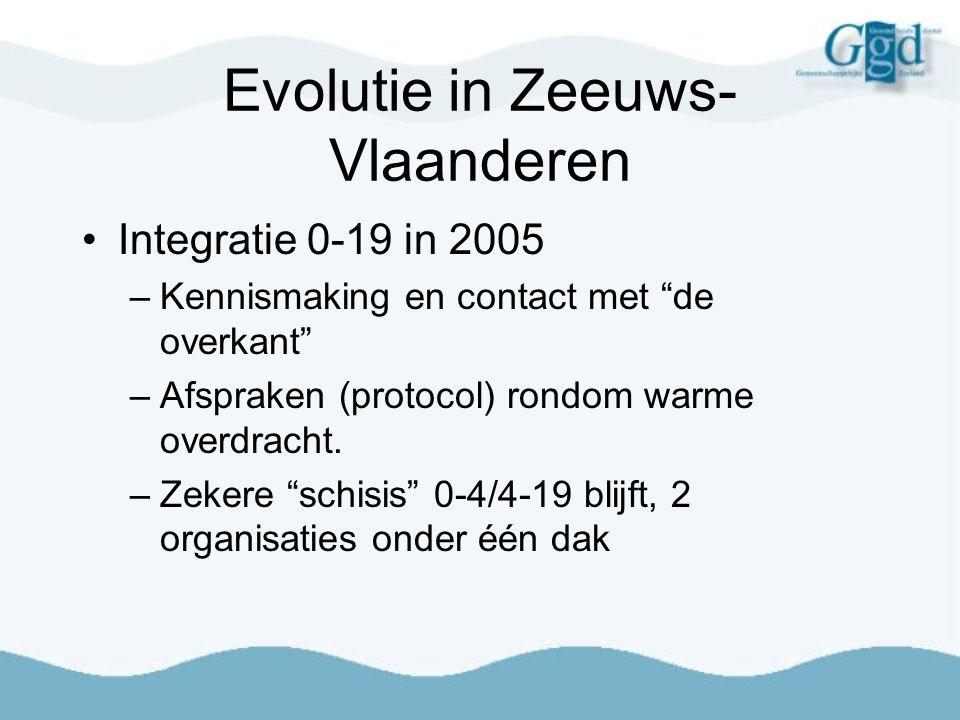 """Evolutie in Zeeuws- Vlaanderen Integratie 0-19 in 2005 –Kennismaking en contact met """"de overkant"""" –Afspraken (protocol) rondom warme overdracht. –Zeke"""