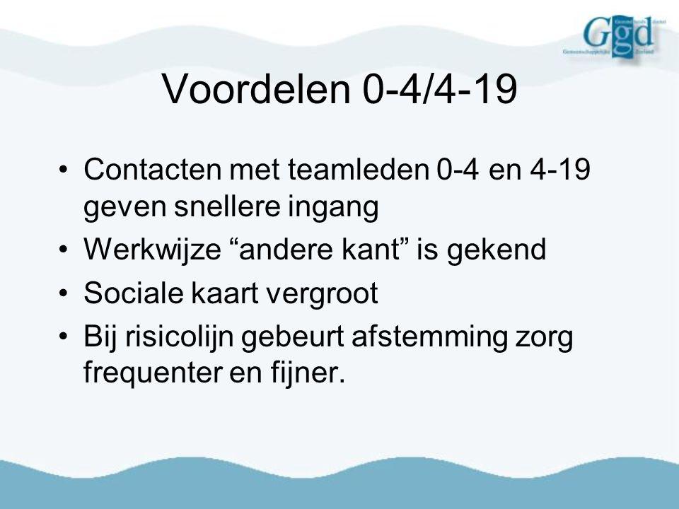 """Voordelen 0-4/4-19 Contacten met teamleden 0-4 en 4-19 geven snellere ingang Werkwijze """"andere kant"""" is gekend Sociale kaart vergroot Bij risicolijn g"""