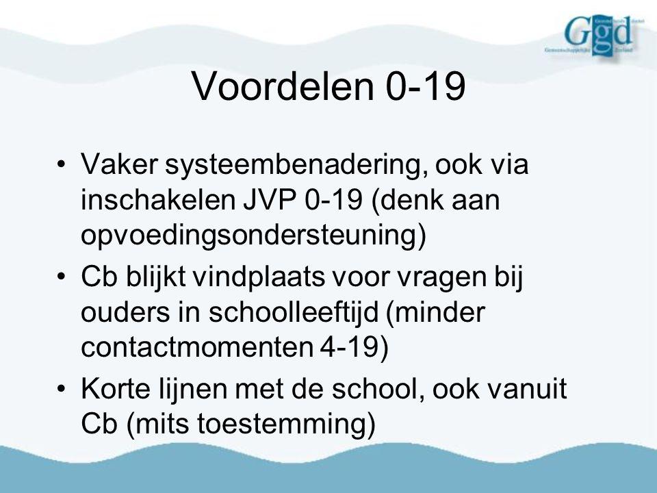 Voordelen 0-19 Vaker systeembenadering, ook via inschakelen JVP 0-19 (denk aan opvoedingsondersteuning) Cb blijkt vindplaats voor vragen bij ouders in