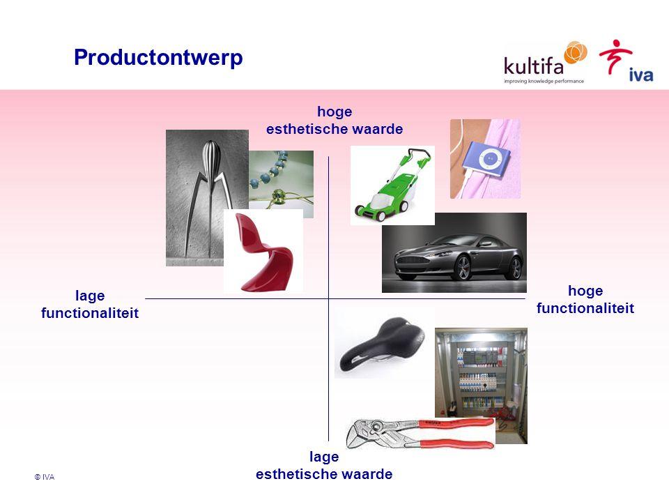 © IVA Productontwerp hoge esthetische waarde hoge functionaliteit lage esthetische waarde lage functionaliteit