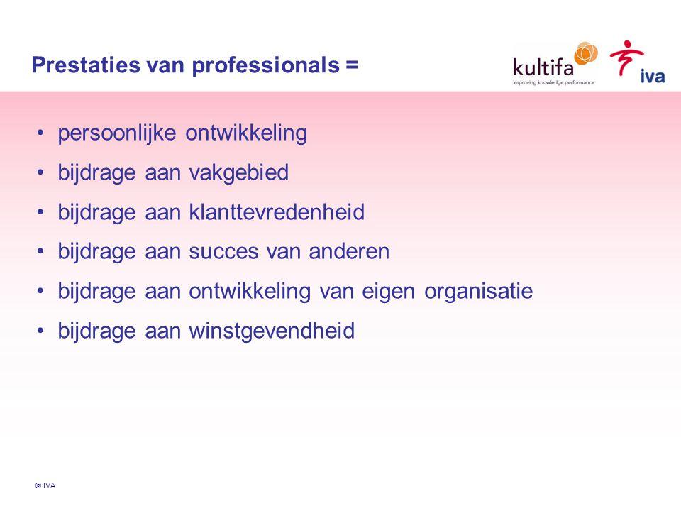 © IVA Prestaties van professionals = persoonlijke ontwikkeling bijdrage aan vakgebied bijdrage aan klanttevredenheid bijdrage aan succes van anderen bijdrage aan ontwikkeling van eigen organisatie bijdrage aan winstgevendheid