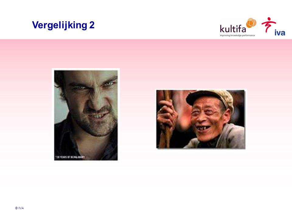 © IVA Vergelijking 2