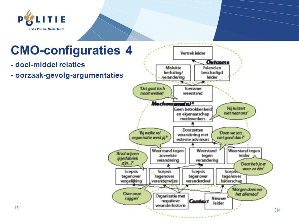 13 20-9-2014 CMO-configuraties 4 - doel-middel relaties - oorzaak-gevolg-argumentaties