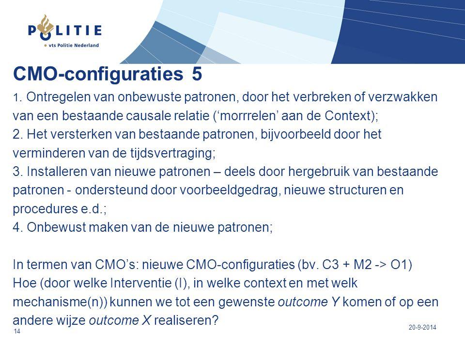 CMO-configuraties 5 1. Ontregelen van onbewuste patronen, door het verbreken of verzwakken van een bestaande causale relatie ('morrrelen' aan de Conte