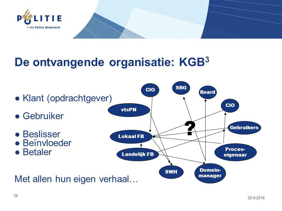 De ontvangende organisatie: KGB 3 ● Klant (opdrachtgever) ● Gebruiker ● Beslisser ● Beïnvloeder ● Betaler Met allen hun eigen verhaal… 19 20-9-2014 CI
