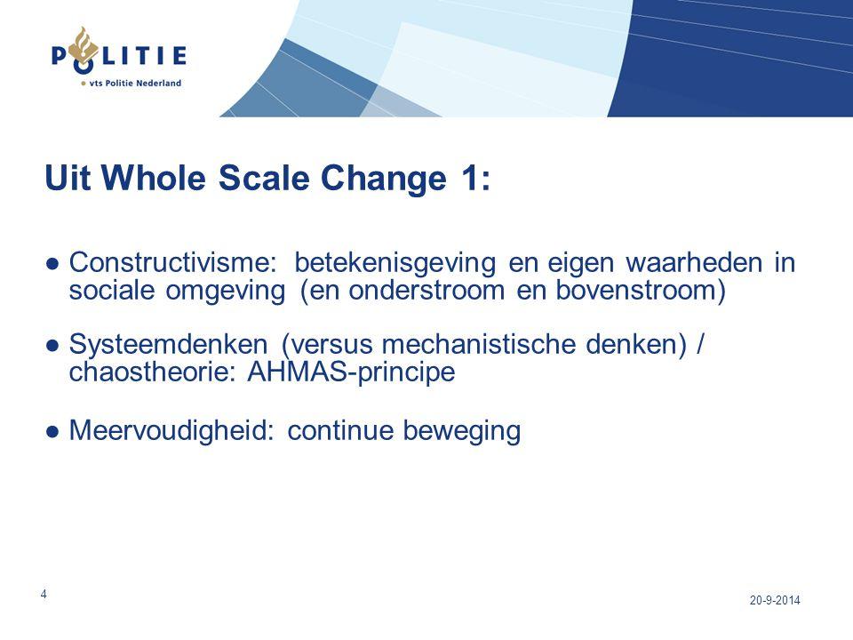 Uit Whole Scale Change 1: ●Constructivisme: betekenisgeving en eigen waarheden in sociale omgeving (en onderstroom en bovenstroom) ● Systeemdenken (ve