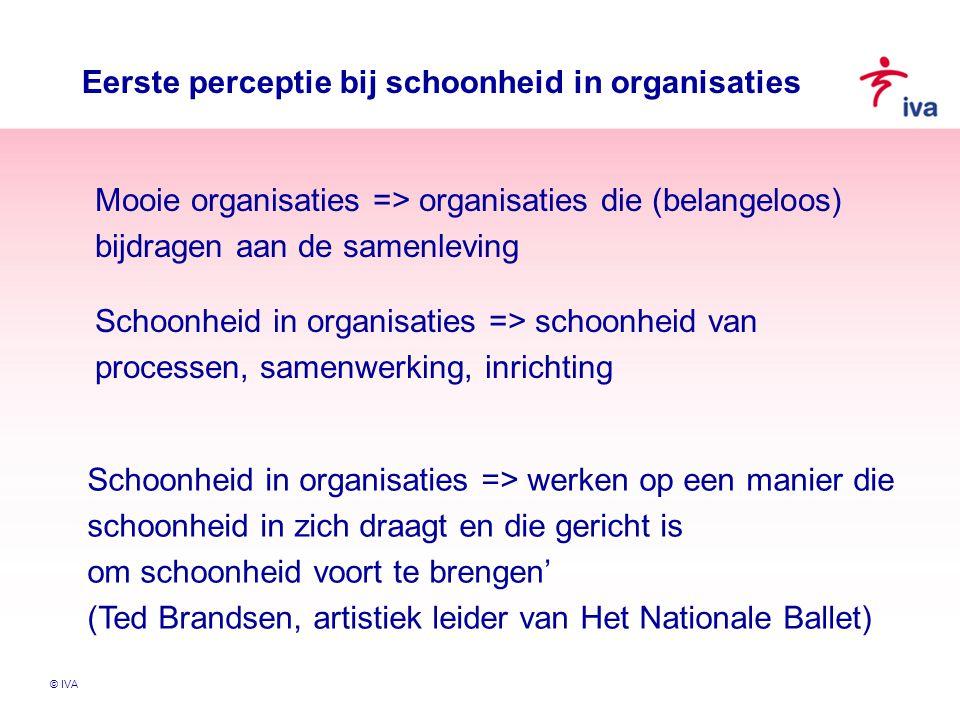 © IVA Eerste perceptie bij schoonheid in organisaties Mooie organisaties => organisaties die (belangeloos) bijdragen aan de samenleving Schoonheid in