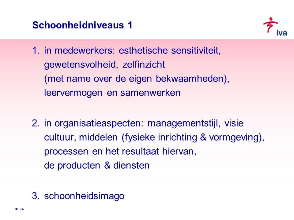 © IVA Schoonheidniveaus 1 1.in medewerkers: esthetische sensitiviteit, gewetensvolheid, zelfinzicht (met name over de eigen bekwaamheden), leervermoge
