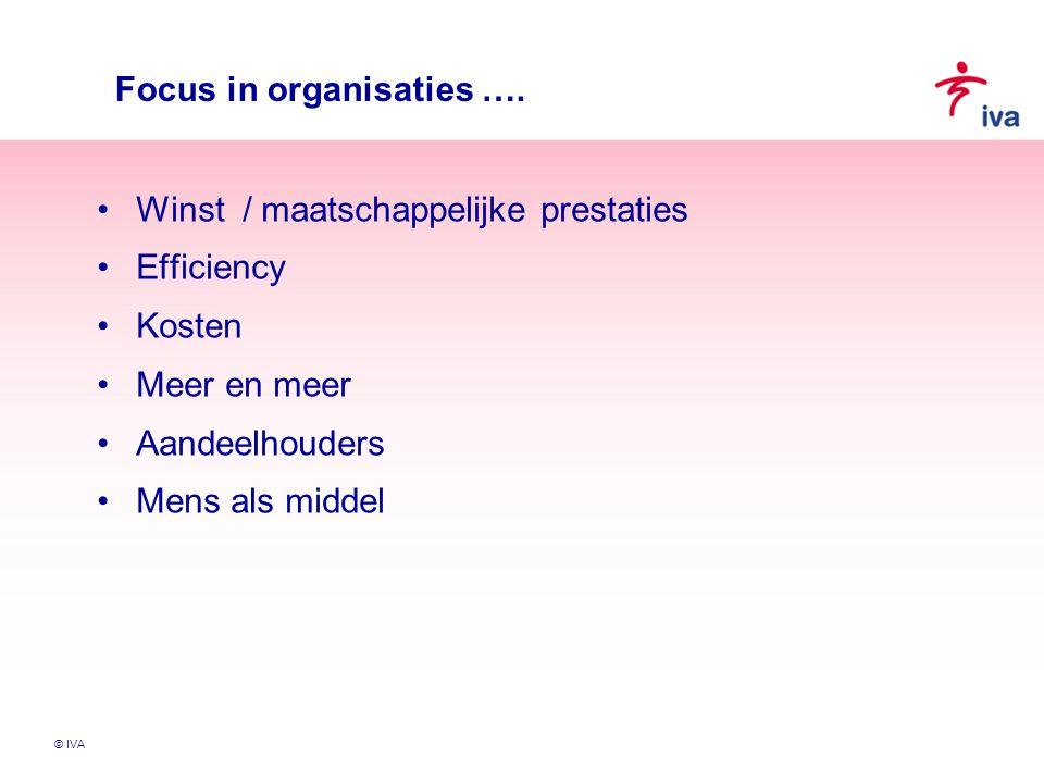 © IVA Focus in organisaties …. Winst / maatschappelijke prestaties Efficiency Kosten Meer en meer Aandeelhouders Mens als middel