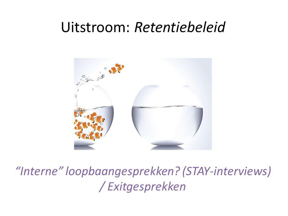 Uitstroom: Retentiebeleid Interne loopbaangesprekken (STAY-interviews) / Exitgesprekken