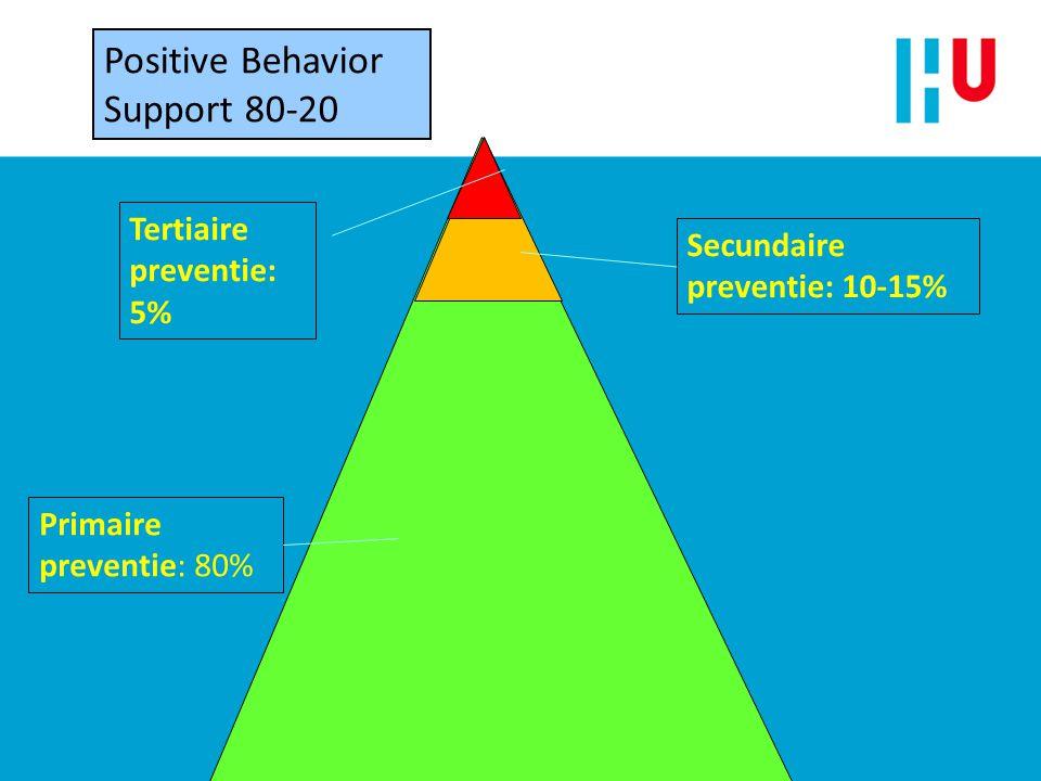 Primaire preventie: 80% Secundaire preventie: 10-15% Tertiaire preventie: 5% Positive Behavior Support 80-20