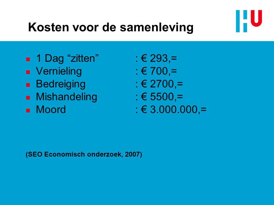 """Kosten voor de samenleving n 1 Dag """"zitten"""": € 293,= n Vernieling: € 700,= n Bedreiging: € 2700,= n Mishandeling: € 5500,= n Moord: € 3.000.000,= (SEO"""