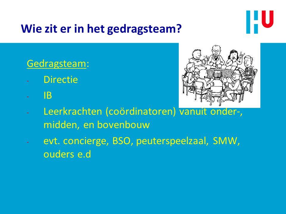 Wie zit er in het gedragsteam? Gedragsteam: - Directie - IB - Leerkrachten (coördinatoren) vanuit onder-, midden, en bovenbouw - evt. concierge, BSO,