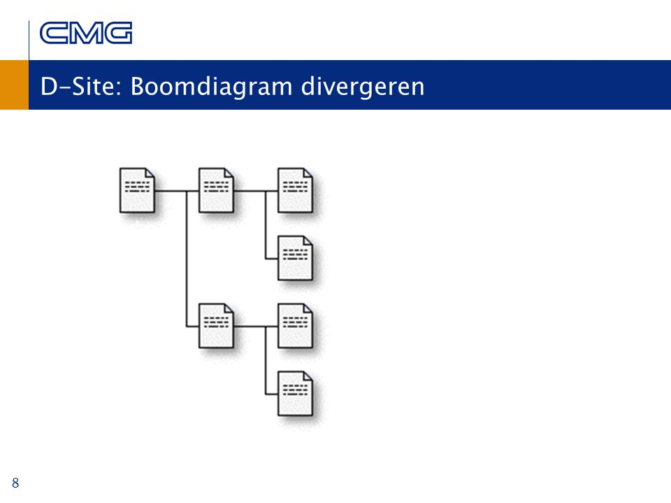 8 D-Site: Boomdiagram divergeren