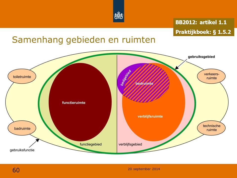 60 20 september 2014 Samenhang gebieden en ruimten BB2012: artikel 1.1 Praktijkboek: § 1.5.2