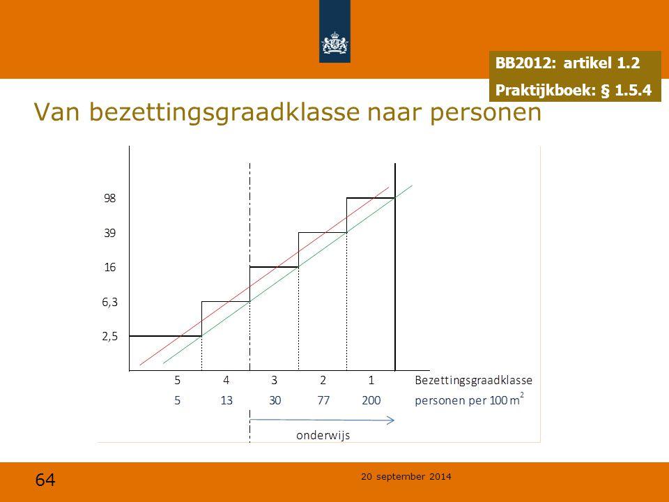 64 20 september 2014 Van bezettingsgraadklasse naar personen BB2012: artikel 1.2 Praktijkboek: § 1.5.4
